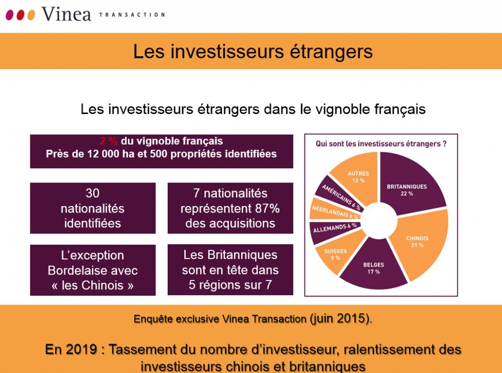 Etude les investisseurs étrangers dans le vignoble français